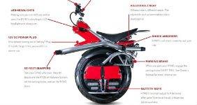 Ryno Microcycle: одноколесный эко-скутер (ВИДЕО)